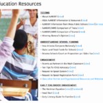 CCC&Y's Education Toolkit for Parents and Providers