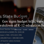 Arizona Education Legislative Spotlight: Gov signs budget bills; view a breakdown of K-12 education budget. See more education legislative news here