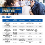 2021 Resource guides available for cities across Coconino County